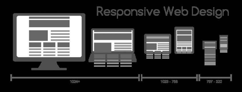 responsive-web-design-rualcorp